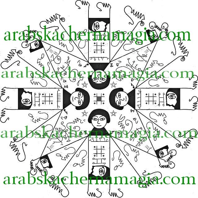 Призоваване на четирите крале на джиновете 2