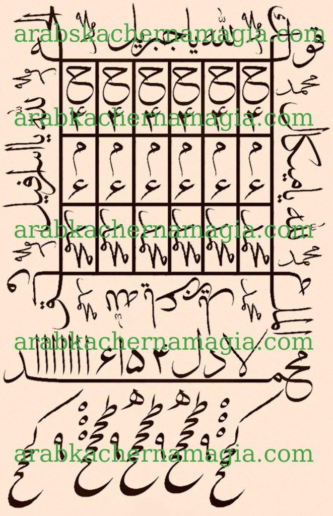 Любовна магия със седемте корена на хармонията и щастието
